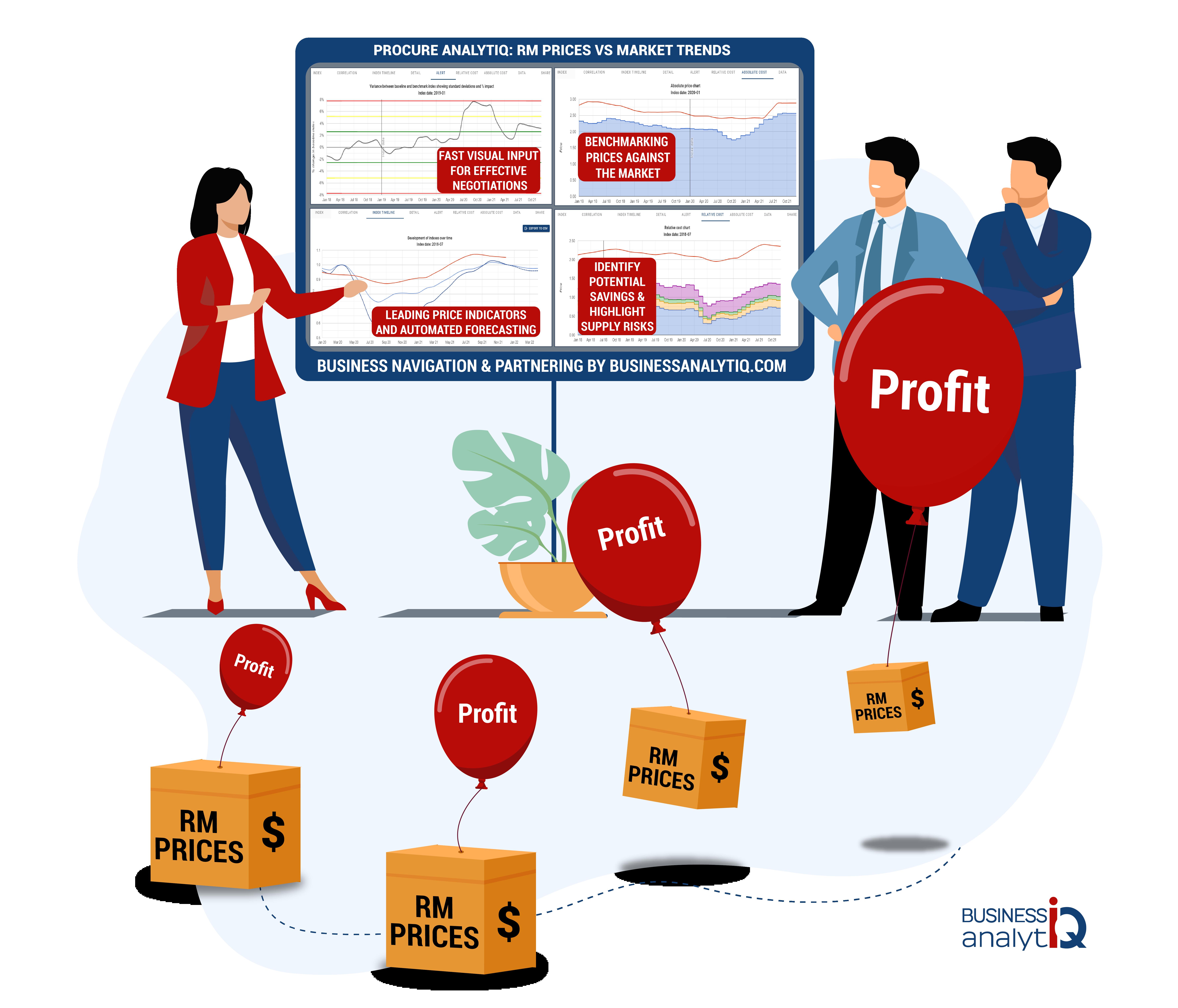 procureanalytiq procurement analytics