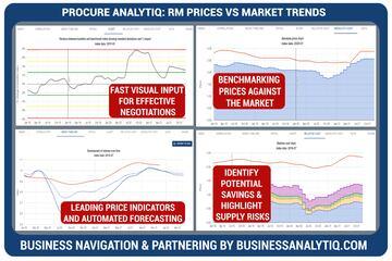 procurement analytics procureanalytiq